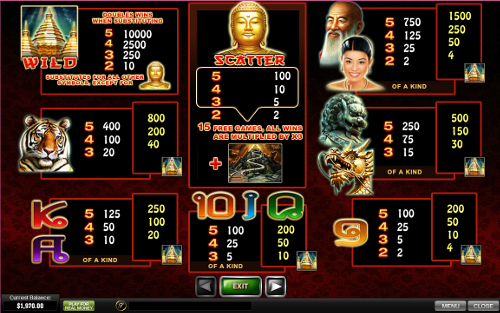 free Thai Temple free spins feature