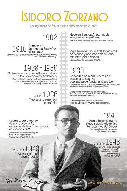 Infografía sobre Isidoro Zorzano