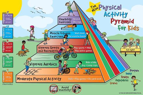 PA Pyramid_full