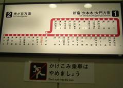 Toei Oedo Line