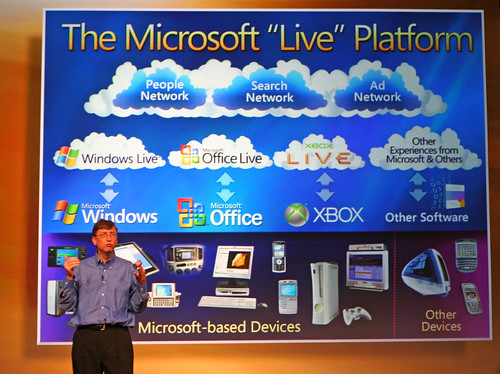Microsoft Live platform