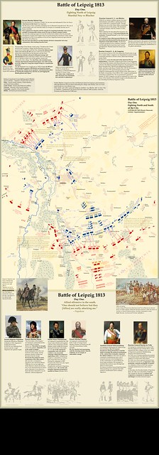 Map of battle of Leipzig 1813. Map 2.