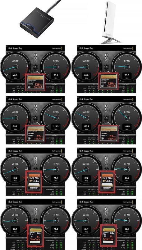 カードリーダー速度比較 ADR-3SDCFUBK