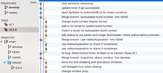 Merging Branch Git Log Tree