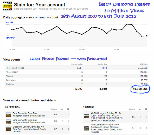 10 Million Flickr Views from 16th August 2007 to 6th July 2015