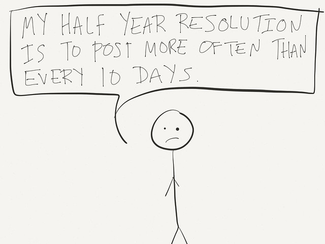 Half Year Resolution