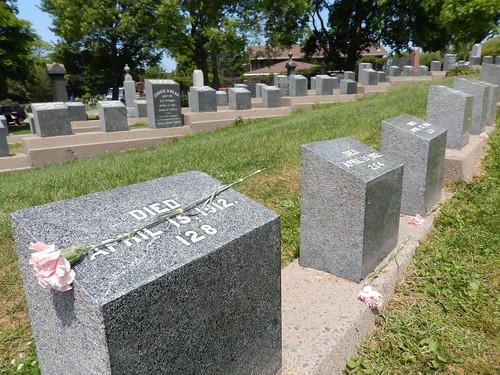 Fairview cemetery - Titanic Halifax - slachtoffers