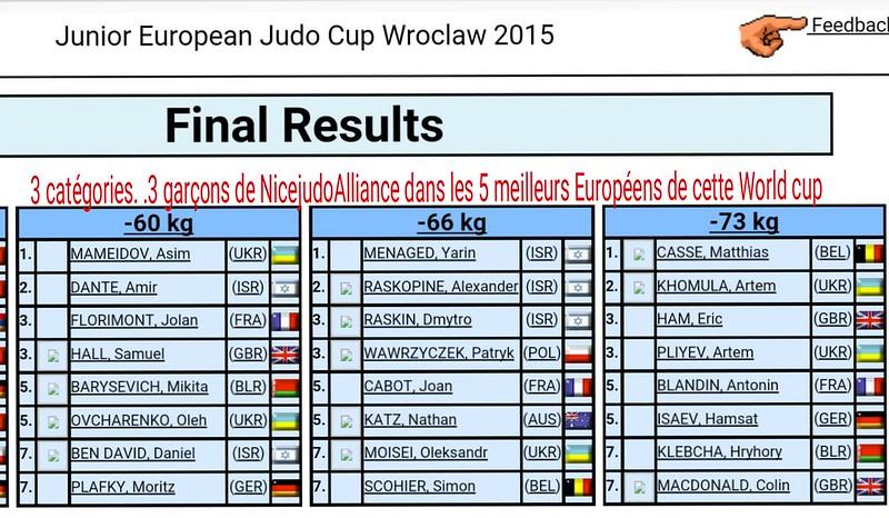 World cup de Pologne (juillet 2015) Florimon jolan (3ème -60kg) Cabot joan (5ème -66kg) Blandin  antonin (5ème -73kg)