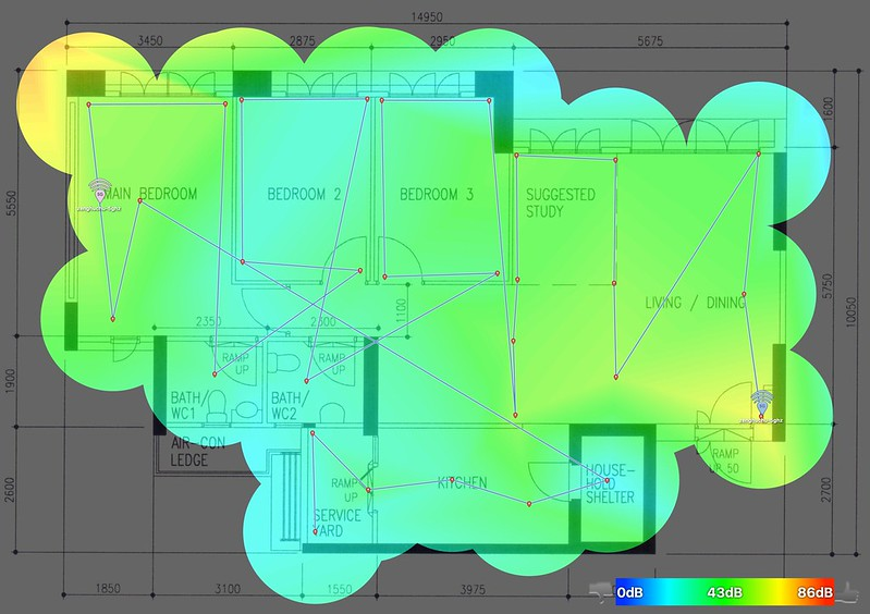 Linksys EA9500 with RE7000 - 5.0GHz - Heatmap