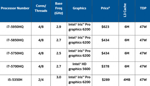 Minimachines.net 2015-06-03 12_49_35