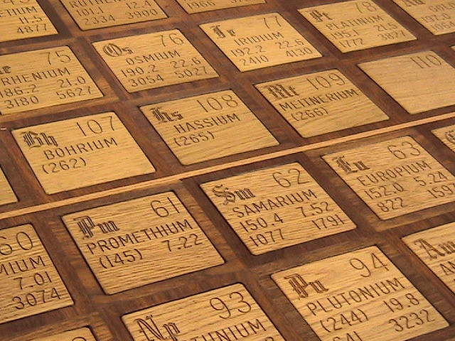 Wooden Periodic Table | Flickr - Photo Sharing!