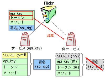 flickr (3)