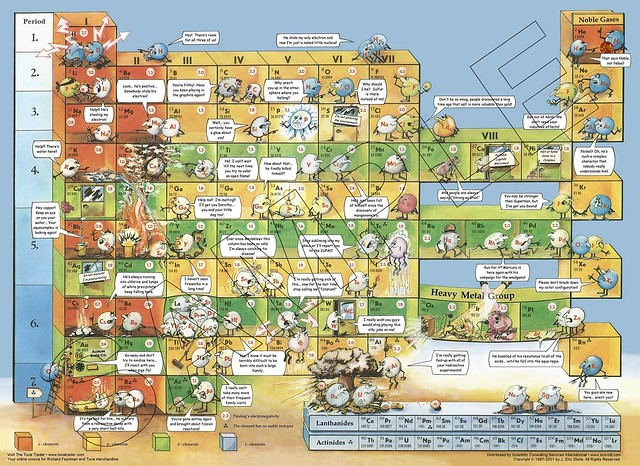 Periodic Table in Cartoon | Flickr - Photo Sharing!