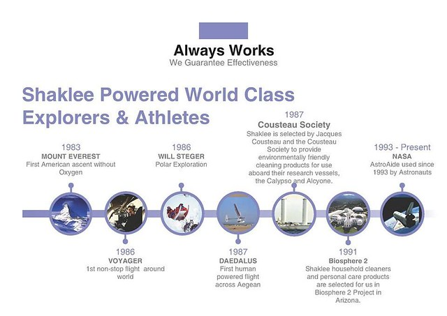 world athletes