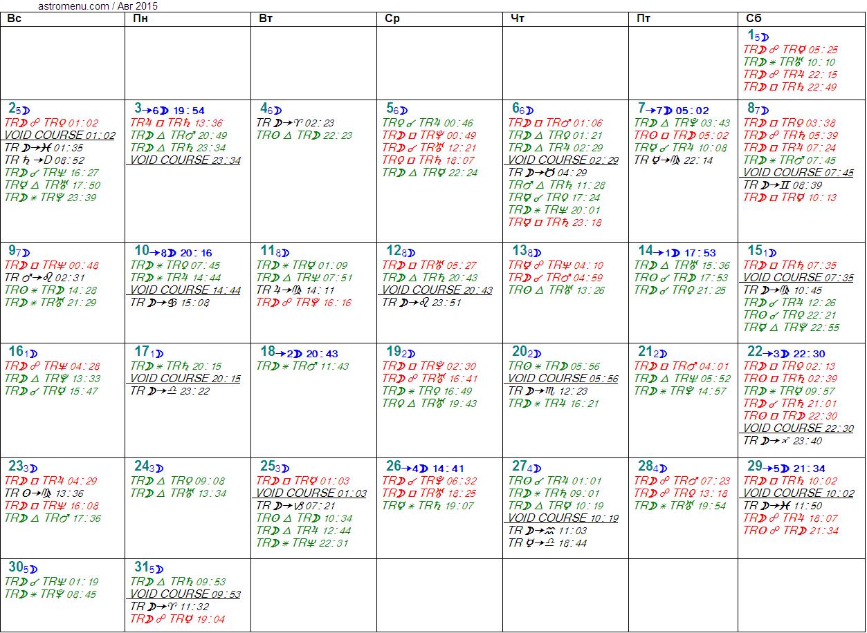 Астрологический календарь на АВГУСТ 2015. Аспекты планет, ингрессии в знаки, фазы Луны и Луна без курса
