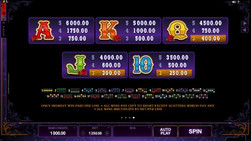 free Pistoleras slot payout
