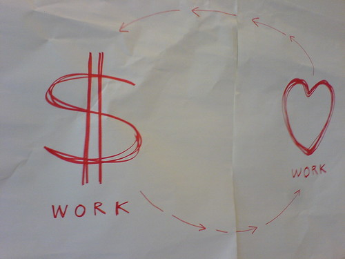 Money equals love, love equals money
