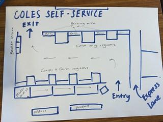 Coles self service area - designed for a purpose
