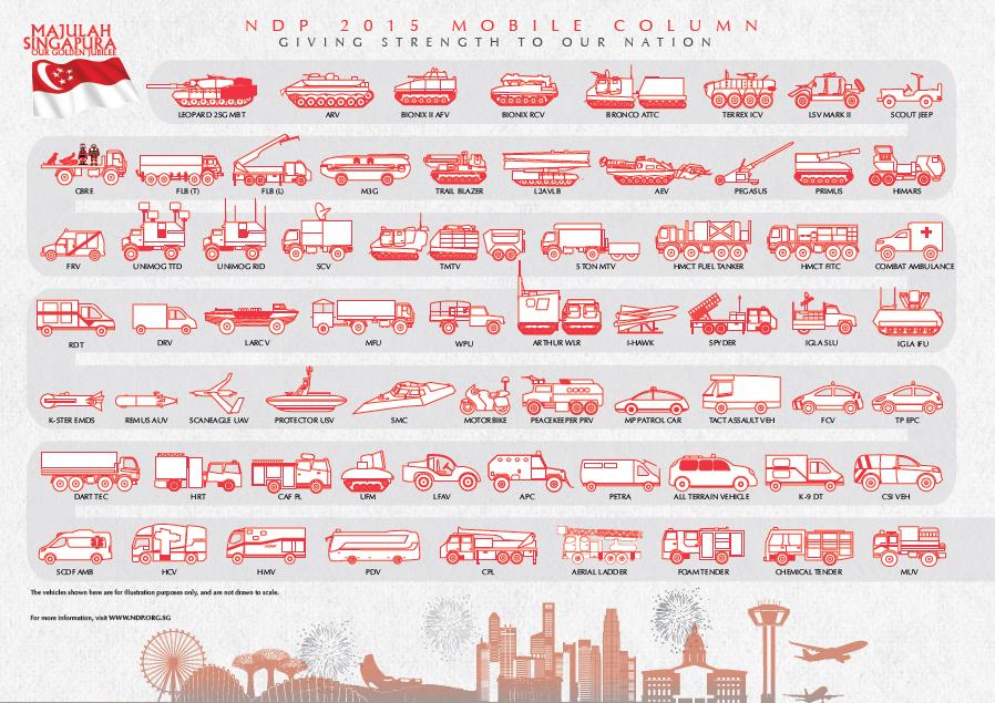 NDP 2015 Mobile Column Infographic