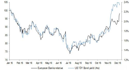 欧洲快崩溃了?别闹 明明藏着巨大的投资机遇!
