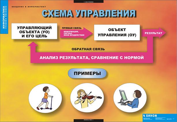 компьютер · схема управления