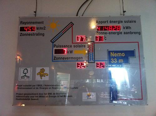 NEMO 的潛水池溫度與結構圖