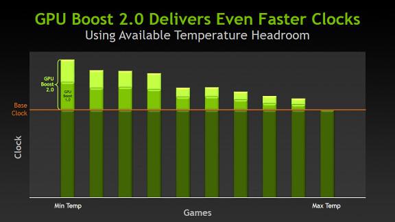 Trải nghiệm The Witcher 3 với card đồ họa GeForce GTX 960 - 79689