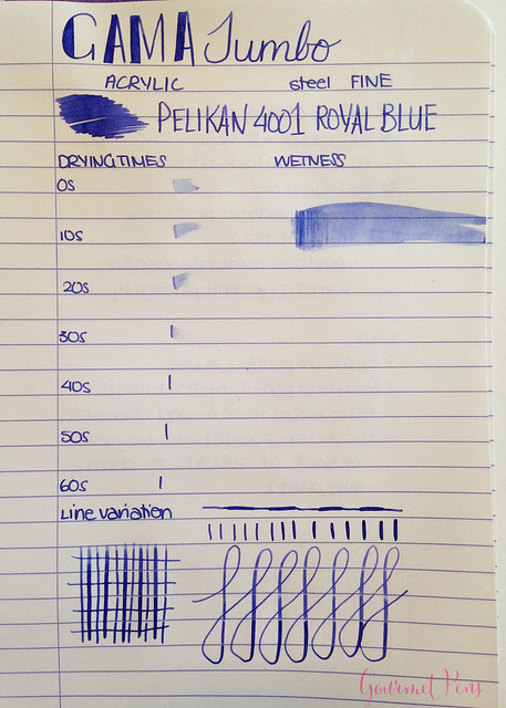 Review Gama Jumbo Fountain Pen @FPRevolution (9)