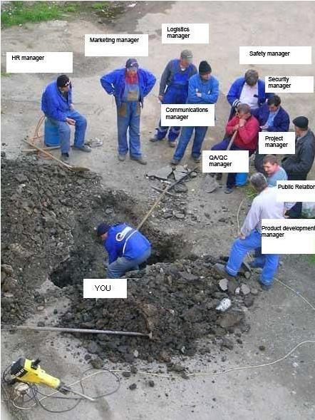 우리나라 IT 산업의 현실