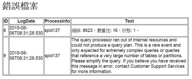 錯誤訊息 8623-1