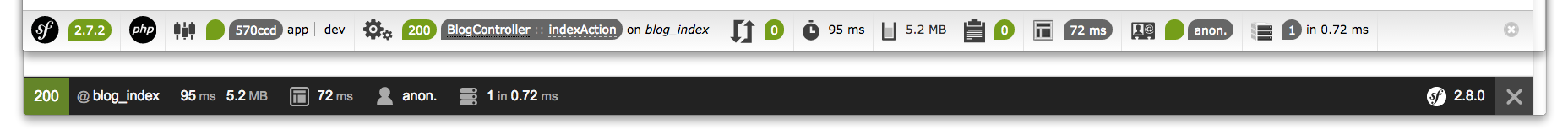 Symfony 2.8 toolbar space differences