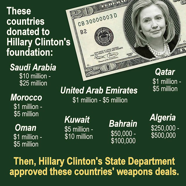 Clinton Foundation donor countries