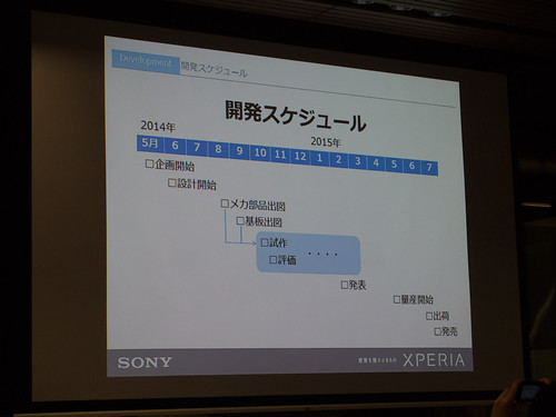 Xperia アンバサダー ミーティング スライド Xperia Z4 Tablet 開発スケジュール