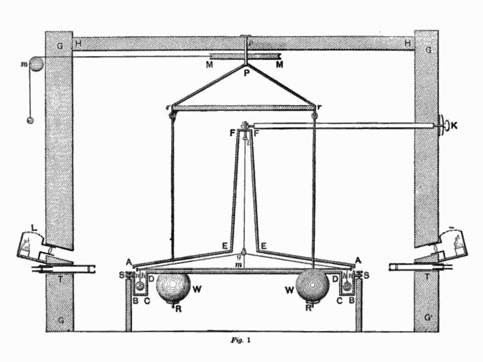 Drawing of Cavendish's torsion balance apparatus to measure the force of gravity between masses