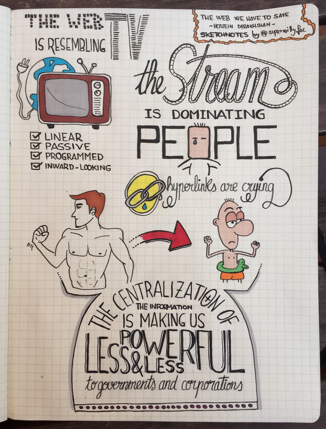 "Sketchnotes: ""The Web we have to save"""