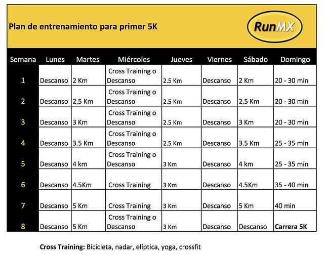 Plan de entrenamiento para tu primer 5k runmx for Entrenamiento para adelgazar