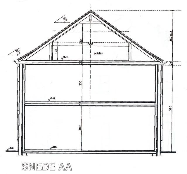 Jahnbar House Plan & Home Ideas - jahnbar on HubPages