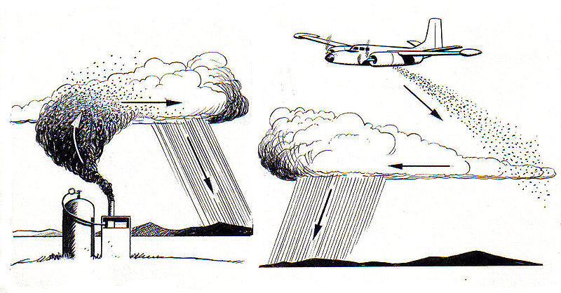 Silver iodide particles are distributed through the clouds from an aircraft (right) or from the ground using rockets to create artificial rain. (Source: Wikimedia Commons)