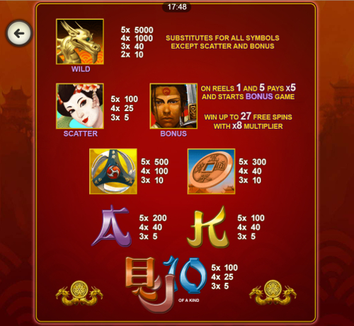 free Silent Samurai Mobile slot payout