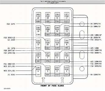 jeep liberty fuse box diagram 2003 05 jeep liberty fuse box diagram