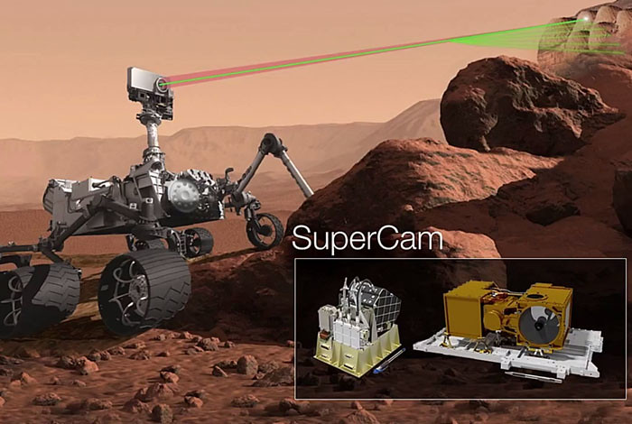 SuperCam builds upon the successful capabilities demonstrated by ChemCam aboard the Curiosity Rover during NASA's current Mars Mission. SuperCam will allow researchers to sample rocks and other targets from a distance using a laser. In addition to harnessing Los-Alamos developed Laser-Induced Breakdown Spectroscopy (LIBS) technology—which can determine the elemental composition of the target from more than 20 feet away—SuperCam adds another spectrum to its laser for Raman and time-resolved fluorescence spectroscopy.