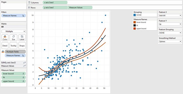 how to add confidence intervals in excel scatter plot