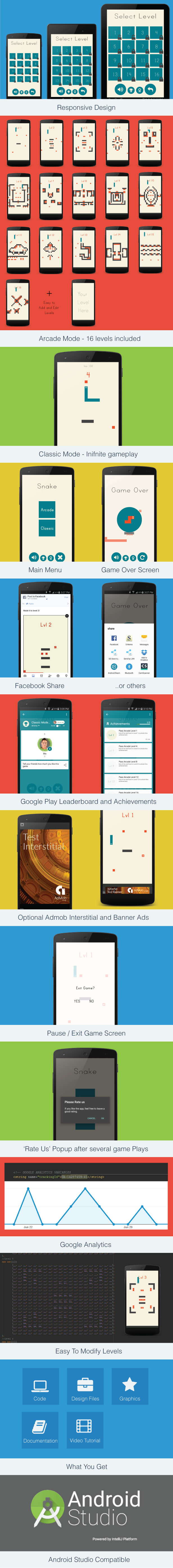 Snake classic android game by neurondigital codecanyon features baditri Gallery