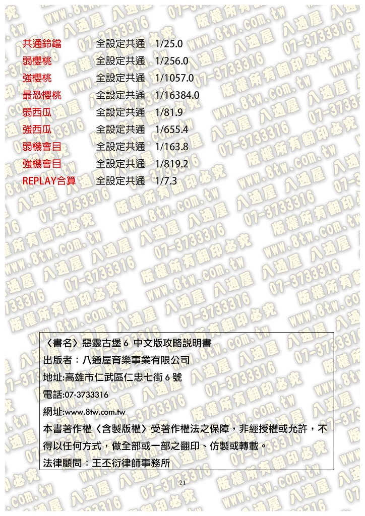 S0273惡靈古堡6 中文版攻略_Page_22