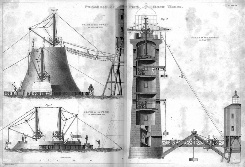 Progress of the Bell Rock Works, engraved by William Miller