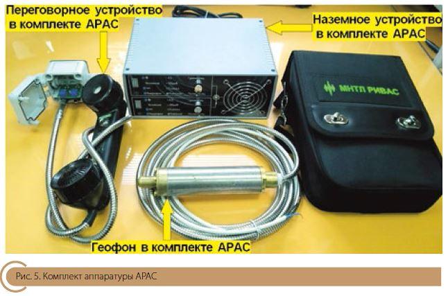 Комплект аппаратуры АРАС