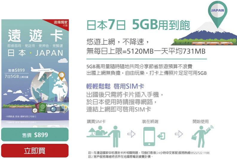 【日本旅遊行前準備】出國不必煩惱上網的問題,遠傳電信遠遊卡,日本、香港七天旅遊,手機上網推薦