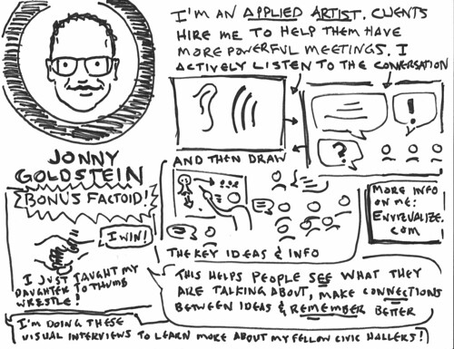 Civic Hall Toons #4-Jonny Goldstein