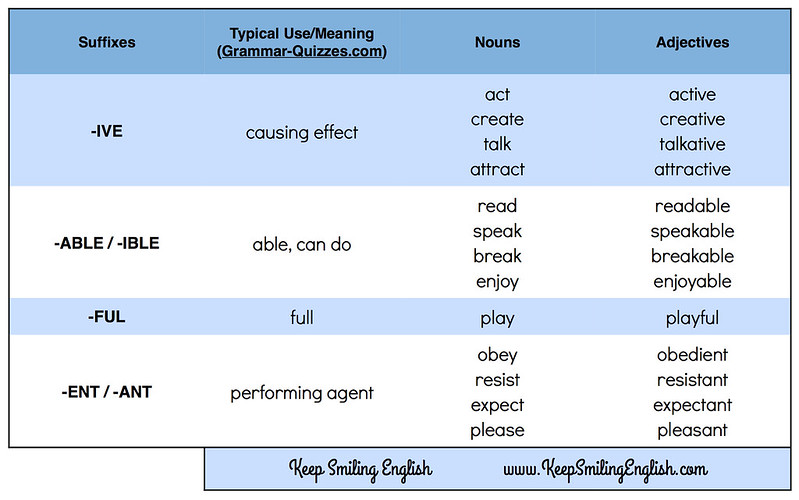 adjectives from verbs