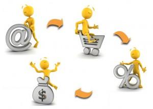 Los 9 tips que cada afiliado o marketer deberia saber…